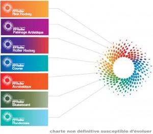 declinaison_charte_graphique_ffrs_2011